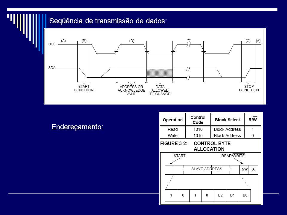 Seqüência de transmissão de dados: