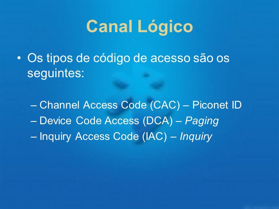 Canal Lógico Os tipos de código de acesso são os seguintes: