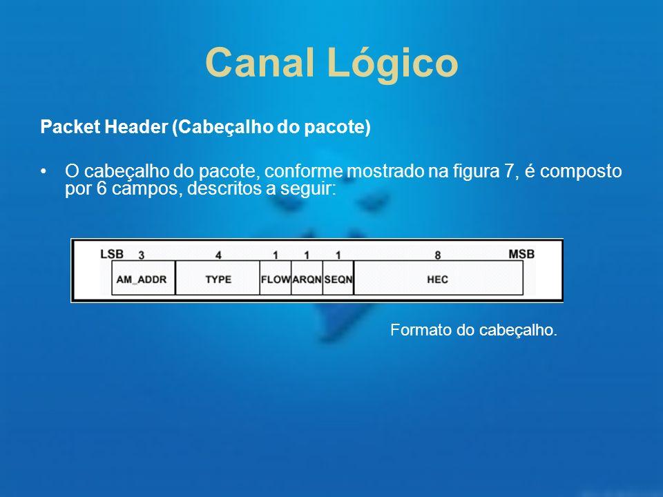 Canal Lógico Packet Header (Cabeçalho do pacote)