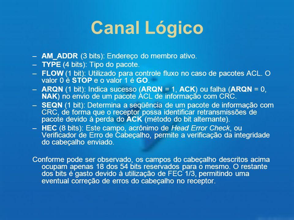 Canal Lógico AM_ADDR (3 bits): Endereço do membro ativo.