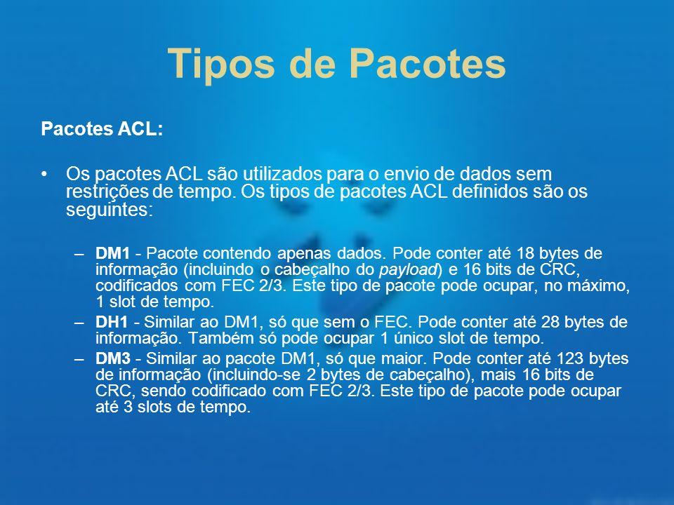 Tipos de Pacotes Pacotes ACL: