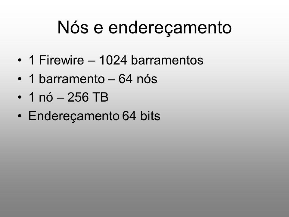 Nós e endereçamento 1 Firewire – 1024 barramentos
