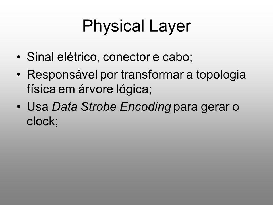 Physical Layer Sinal elétrico, conector e cabo;