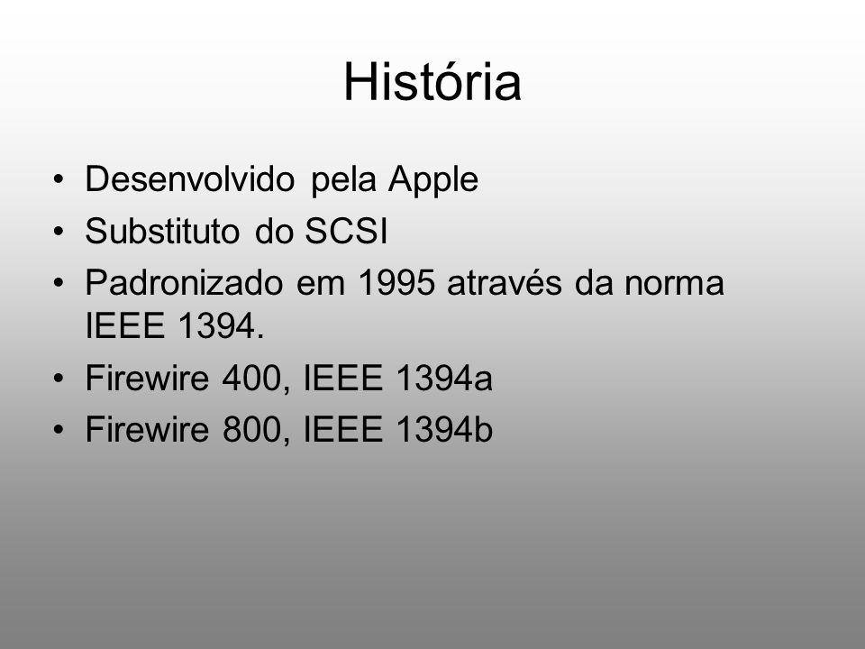 História Desenvolvido pela Apple Substituto do SCSI