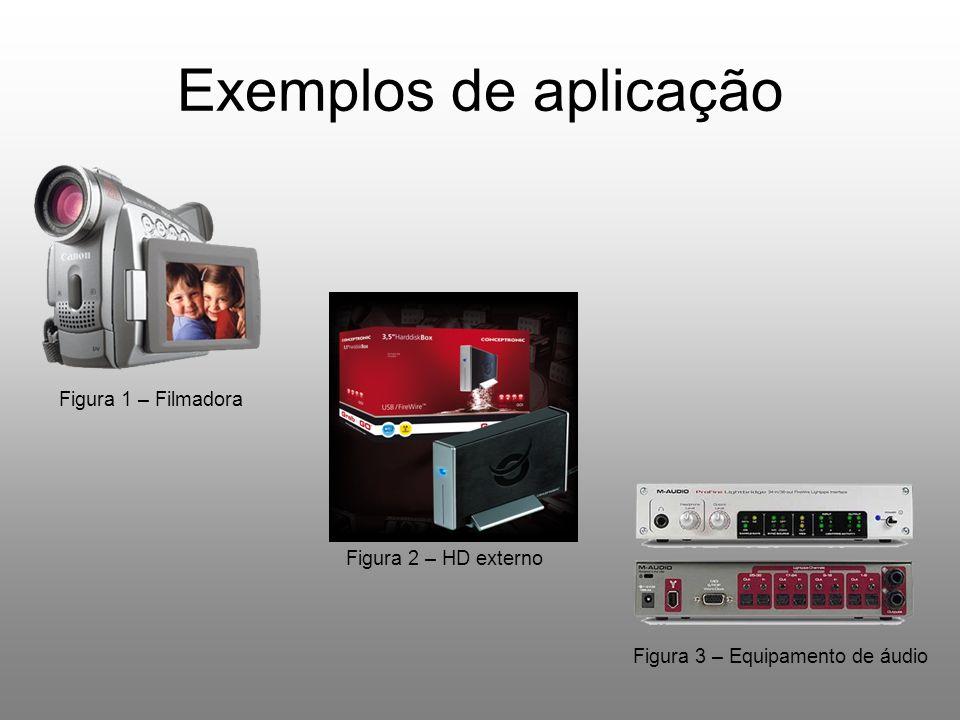 Exemplos de aplicação Figura 1 – Filmadora Figura 2 – HD externo