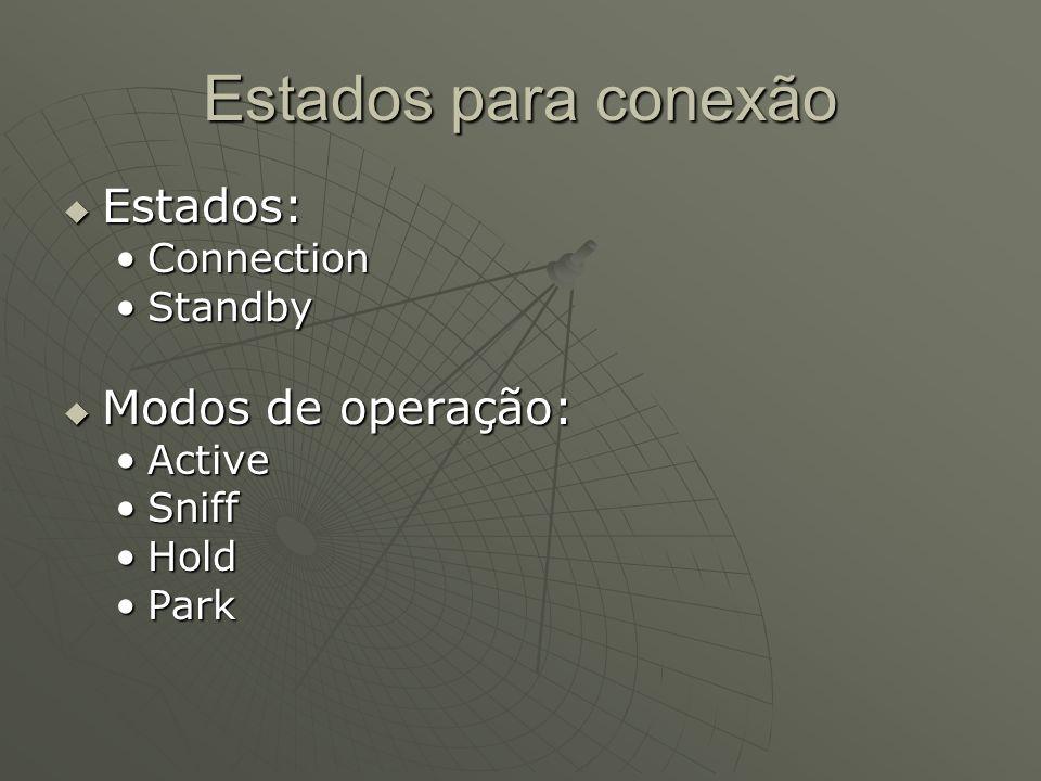 Estados para conexão Estados: Modos de operação: Connection Standby