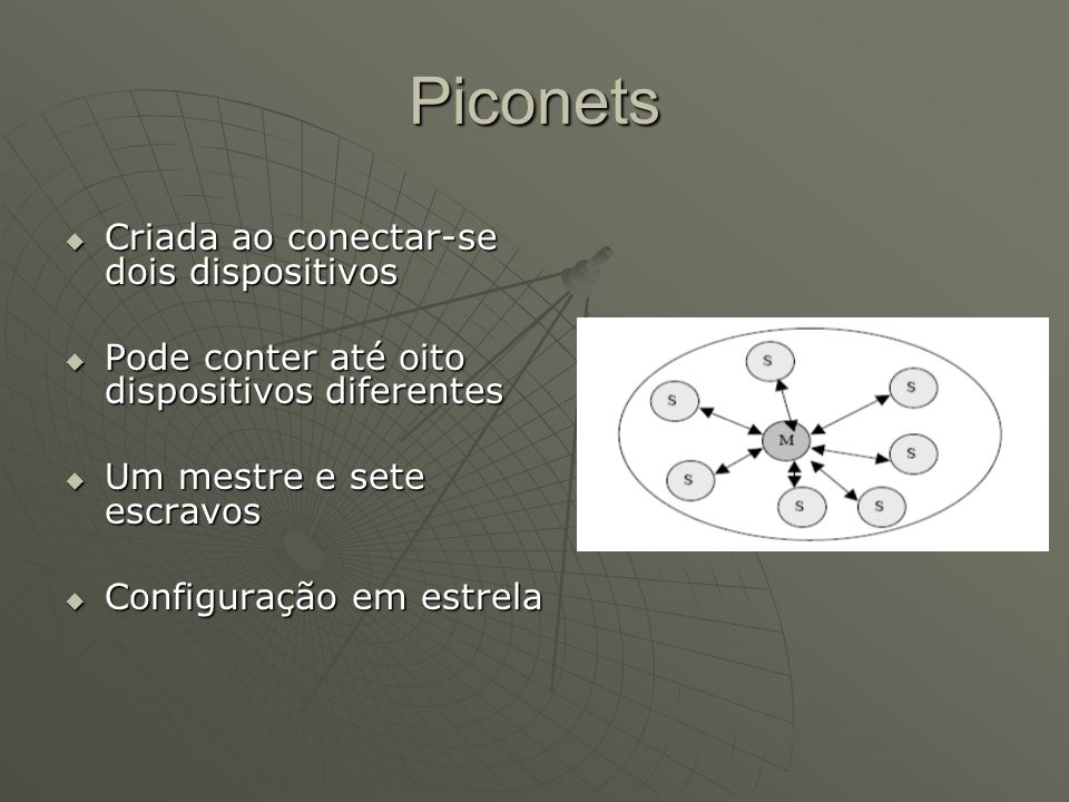 Piconets Criada ao conectar-se dois dispositivos