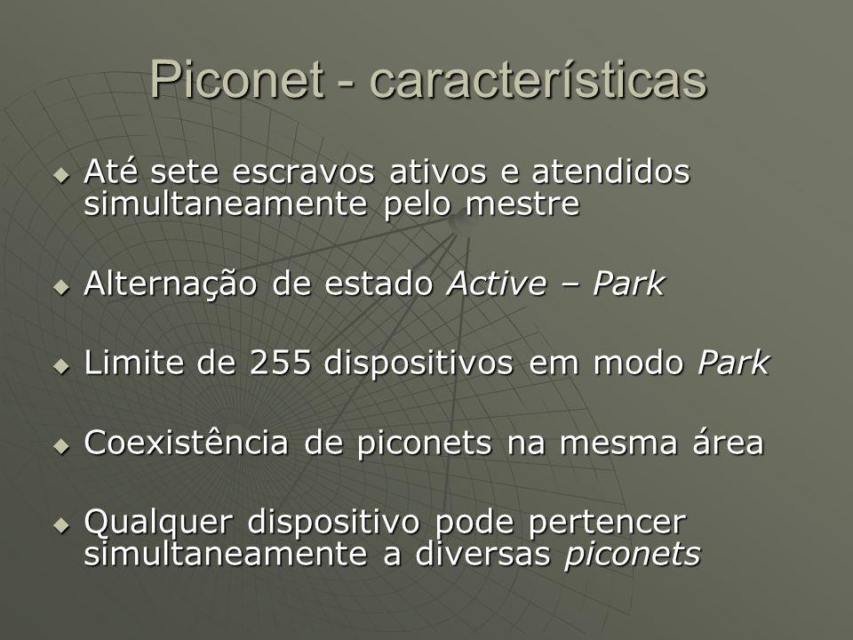 Piconet - características