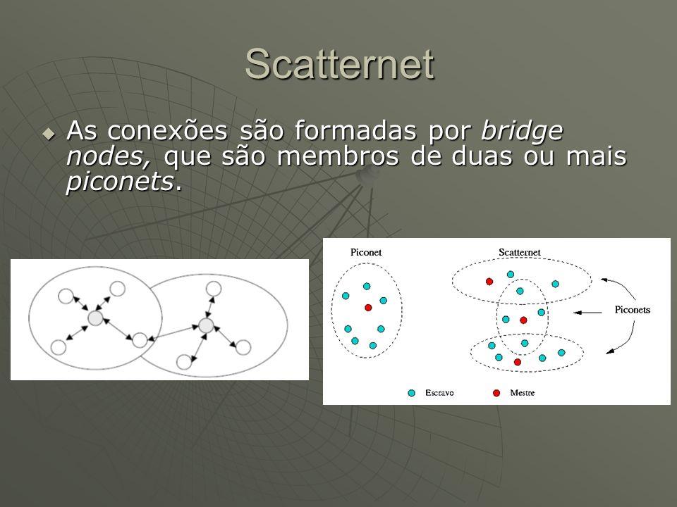 Scatternet As conexões são formadas por bridge nodes, que são membros de duas ou mais piconets.