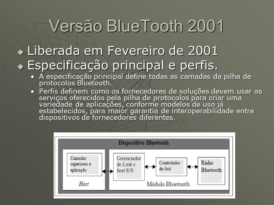 Versão BlueTooth 2001 Liberada em Fevereiro de 2001
