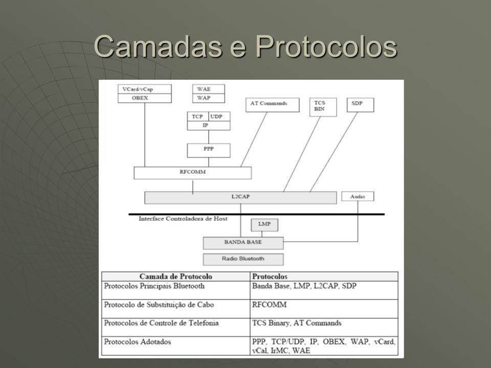 Camadas e Protocolos