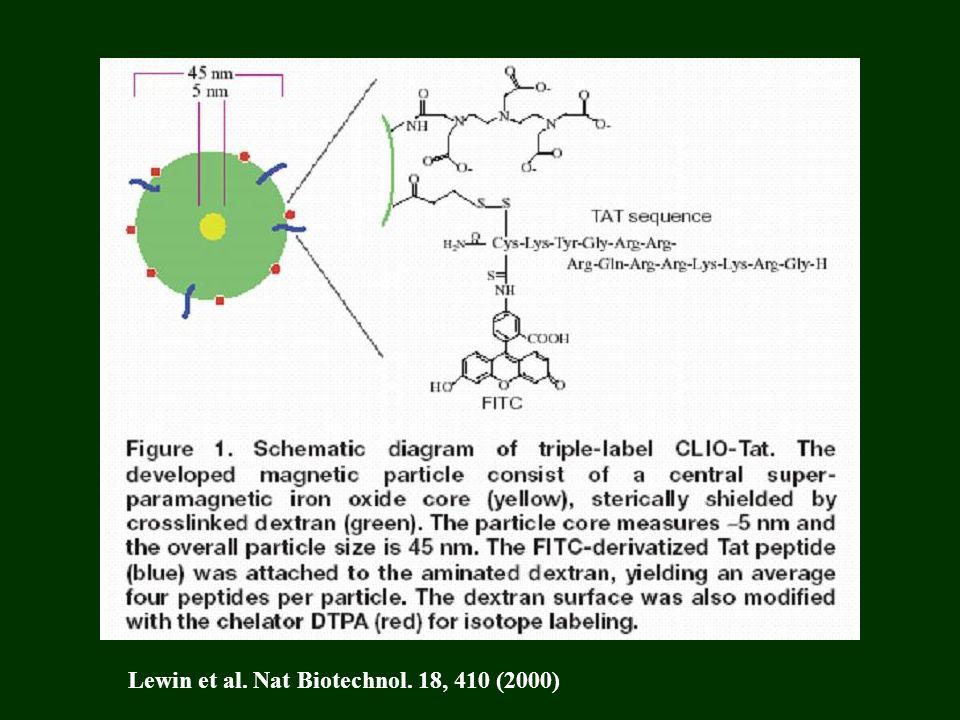 Lewin et al. Nat Biotechnol. 18, 410 (2000)