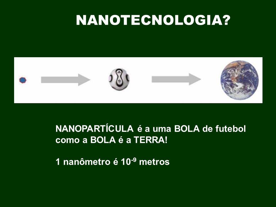 NANOTECNOLOGIA NANOPARTÍCULA é a uma BOLA de futebol
