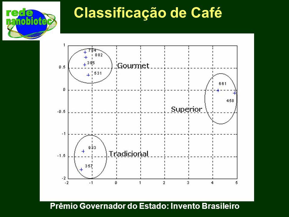 Prêmio Governador do Estado: Invento Brasileiro