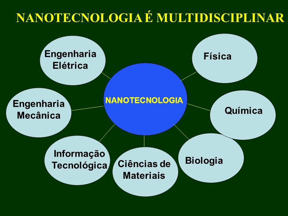 NANOTECNOLOGIA É MULTIDISCIPLINAR