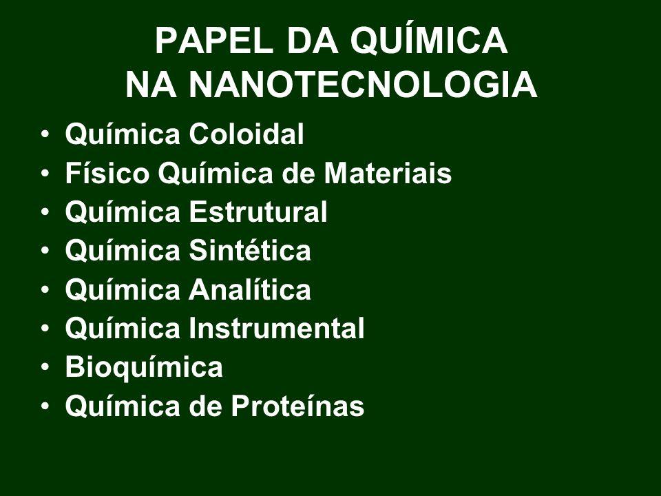 PAPEL DA QUÍMICA NA NANOTECNOLOGIA