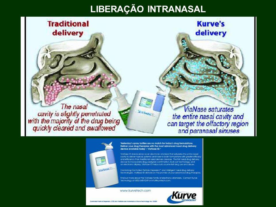 LIBERAÇÃO INTRANASAL