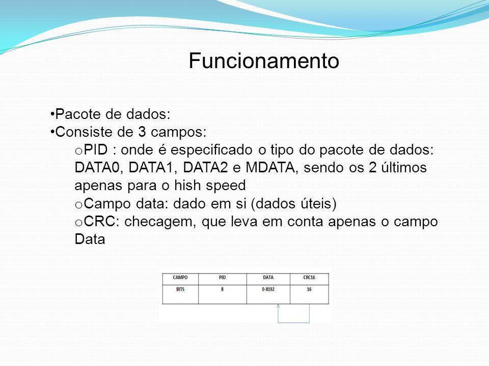 Funcionamento Pacote de dados: Consiste de 3 campos: