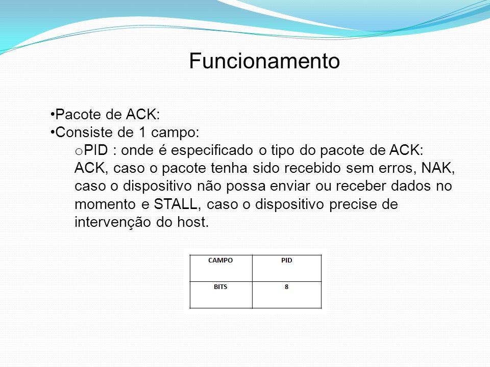 Funcionamento Pacote de ACK: Consiste de 1 campo: