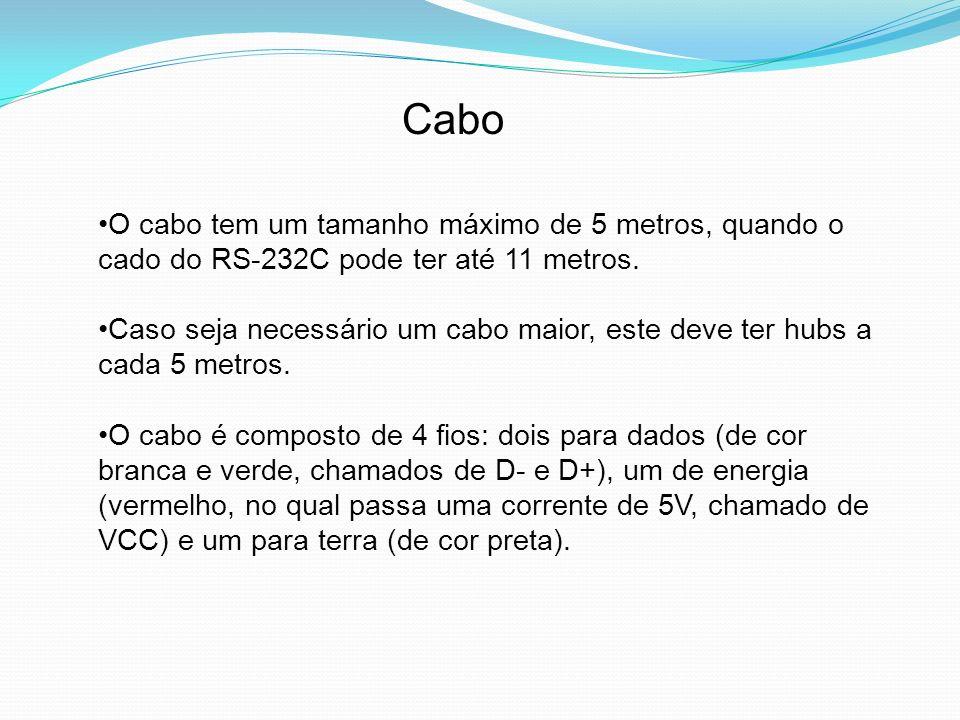 Cabo O cabo tem um tamanho máximo de 5 metros, quando o cado do RS-232C pode ter até 11 metros.