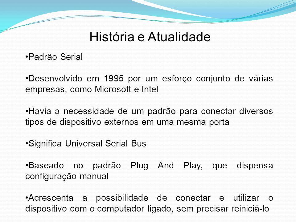 História e Atualidade Padrão Serial
