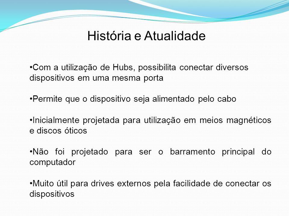 História e Atualidade Com a utilização de Hubs, possibilita conectar diversos. dispositivos em uma mesma porta.