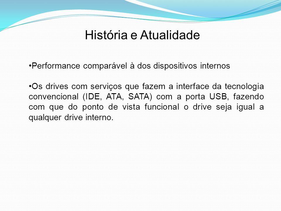História e Atualidade Performance comparável à dos dispositivos internos.