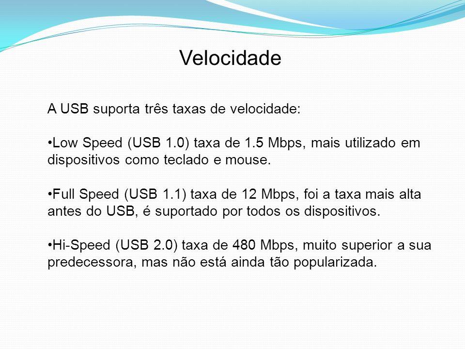 Velocidade A USB suporta três taxas de velocidade: