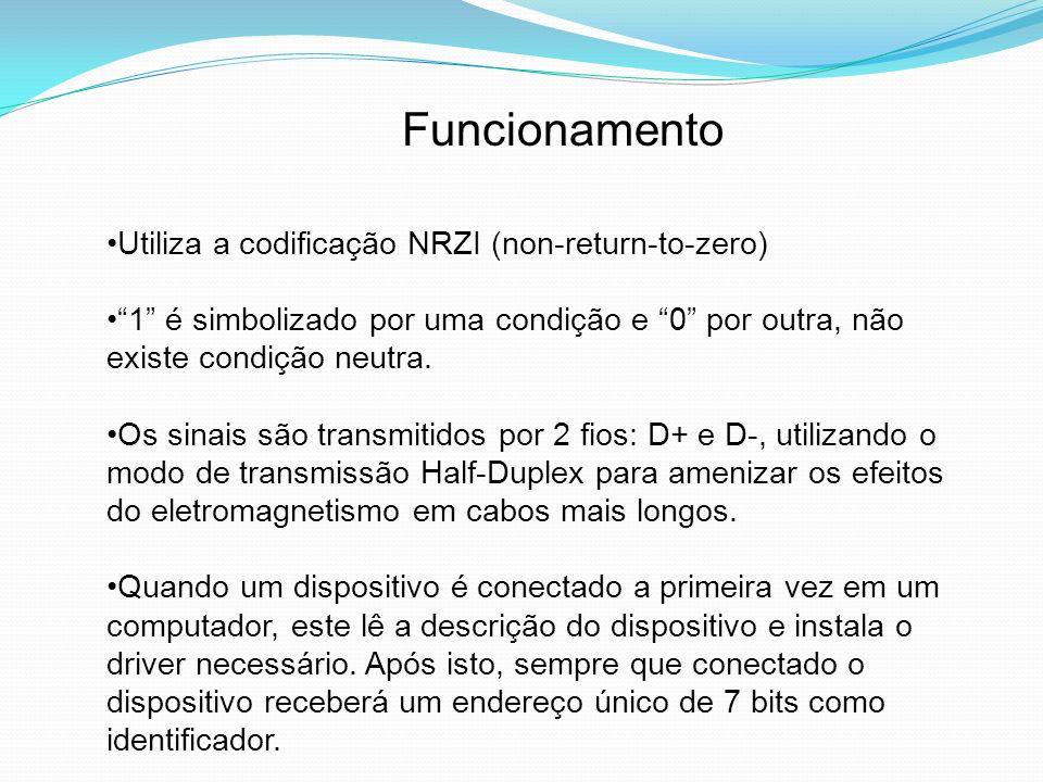 Funcionamento Utiliza a codificação NRZI (non-return-to-zero)