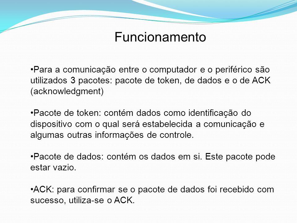 Funcionamento Para a comunicação entre o computador e o periférico são utilizados 3 pacotes: pacote de token, de dados e o de ACK (acknowledgment)