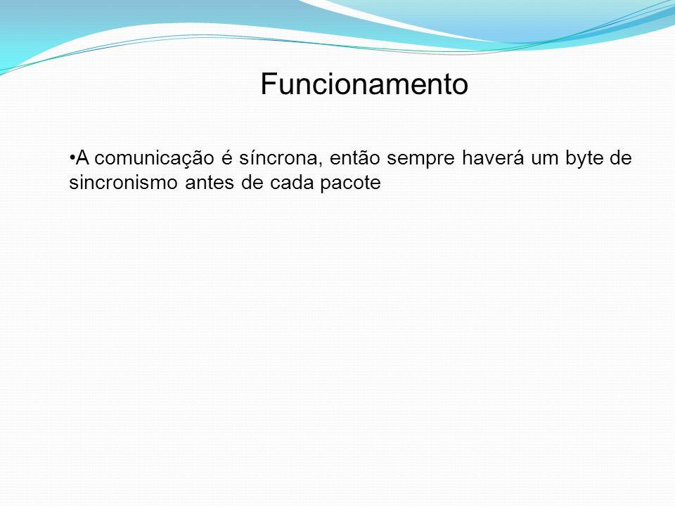 Funcionamento A comunicação é síncrona, então sempre haverá um byte de sincronismo antes de cada pacote.