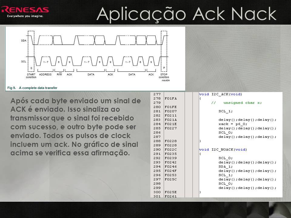 Aplicação Ack Nack