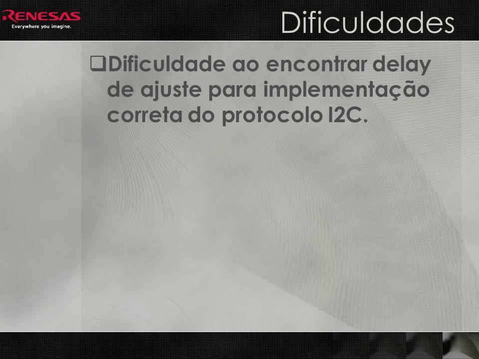 Dificuldades Dificuldade ao encontrar delay de ajuste para implementação correta do protocolo I2C.