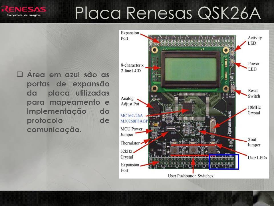 Placa Renesas QSK26A Área em azul são as portas de expansão da placa utilizadas para mapeamento e implementação do protocolo de comunicação.
