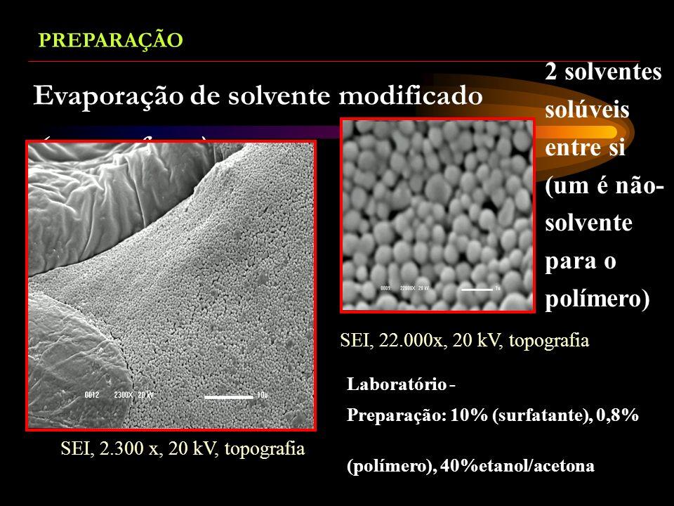 Evaporação de solvente modificado (nanoesferas).