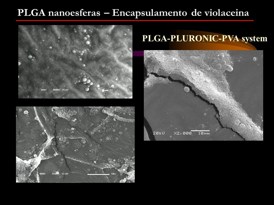 PLGA nanoesferas – Encapsulamento de violaceina