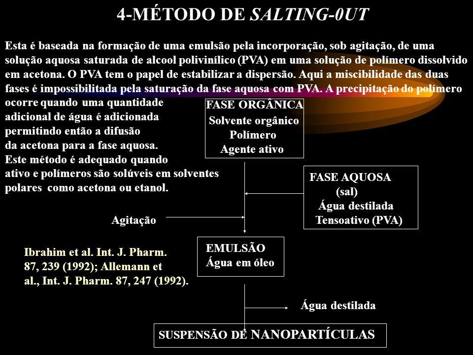 4-MÉTODO DE SALTING-0UT FASE ORGÂNICA