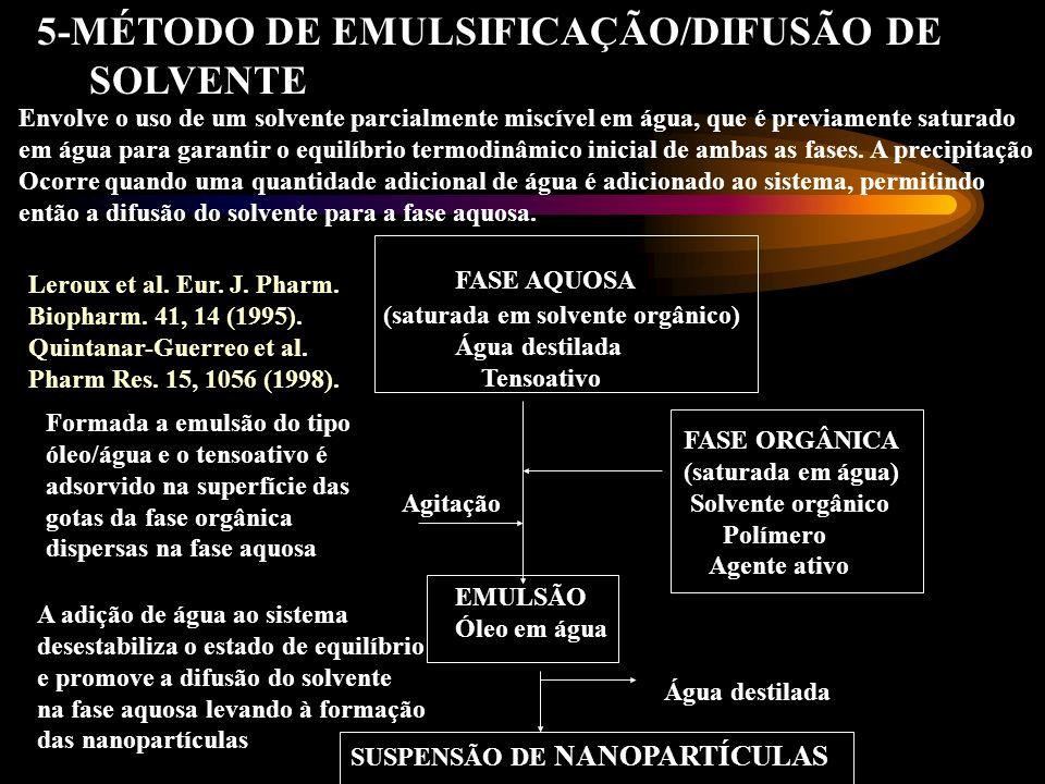 5-MÉTODO DE EMULSIFICAÇÃO/DIFUSÃO DE SOLVENTE