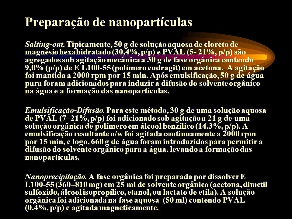 Preparação de nanopartículas