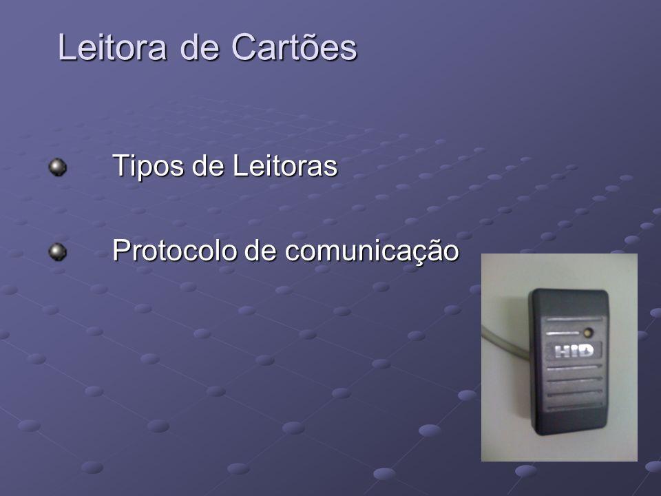 Tipos de Leitoras Protocolo de comunicação