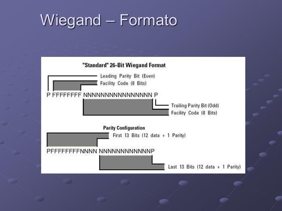 Wiegand – Formato