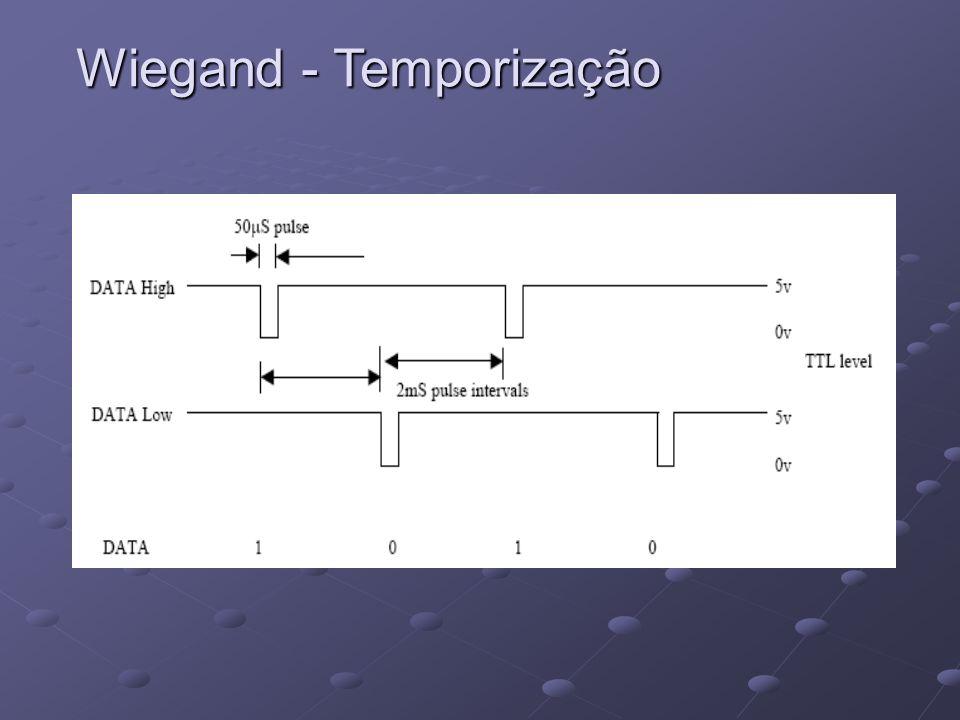 Wiegand - Temporização