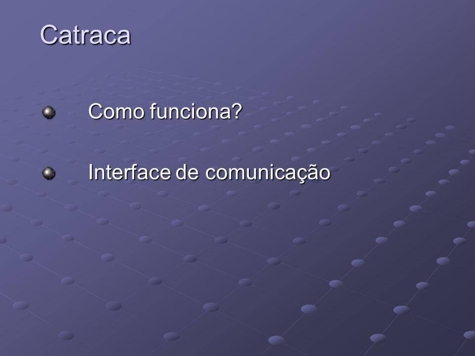 Como funciona Interface de comunicação