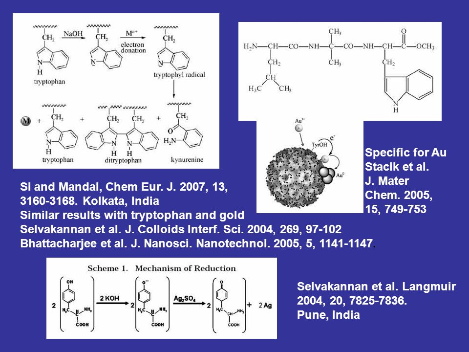 Specific for Au Stacik et al. J. Mater. Chem. 2005, 15, 749-753. Si and Mandal, Chem Eur. J. 2007, 13,