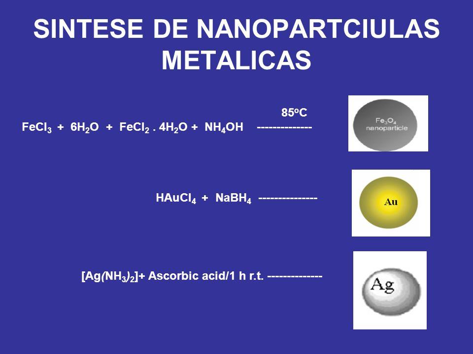 SINTESE DE NANOPARTCIULAS METALICAS