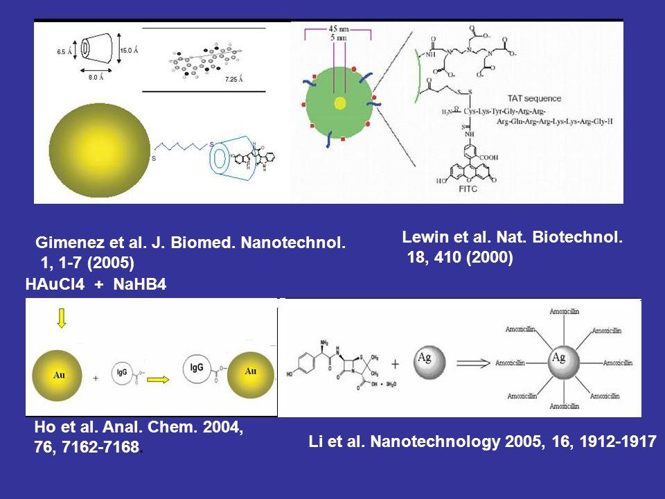 Lewin et al. Nat. Biotechnol.