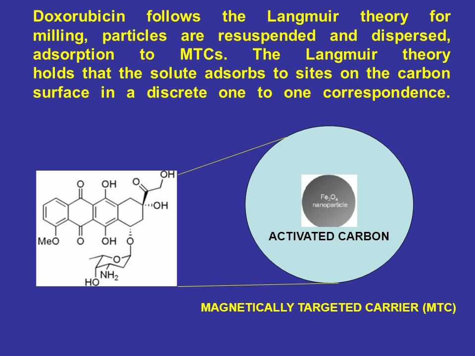 Doxorubicin follows the Langmuir theory for milling, particles are resuspended and dispersed, adsorption to MTCs. The Langmuir theory holds that the solute adsorbs to sites on the carbon surface in a discrete one to one correspondence.