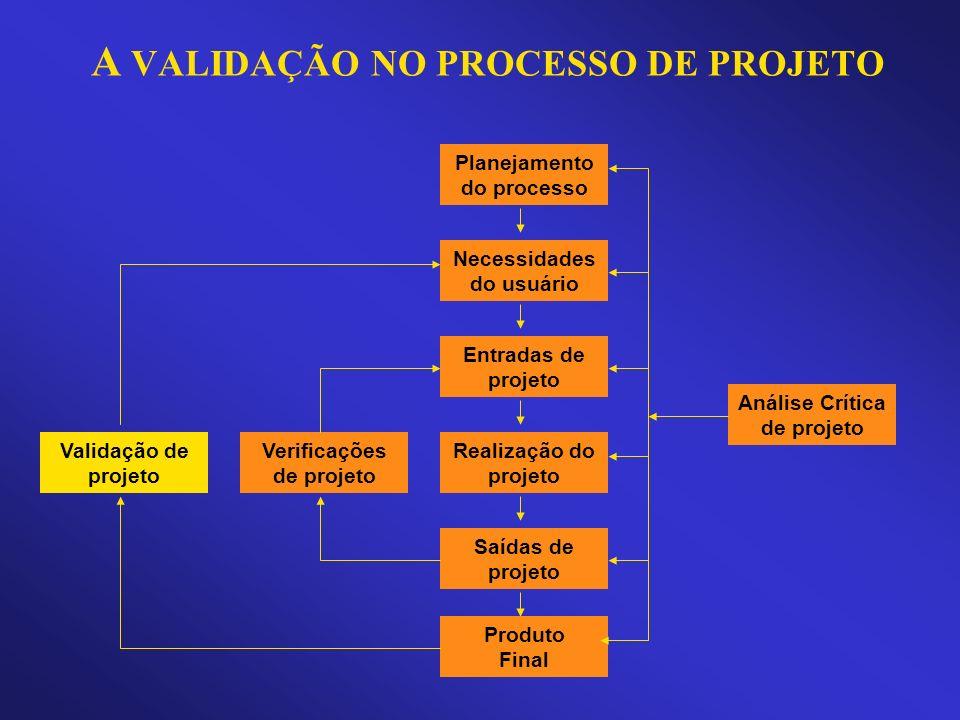 A VALIDAÇÃO NO PROCESSO DE PROJETO