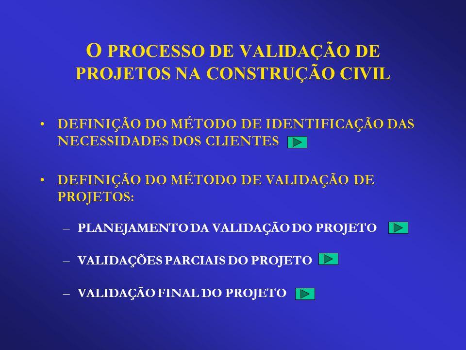 O PROCESSO DE VALIDAÇÃO DE PROJETOS NA CONSTRUÇÃO CIVIL