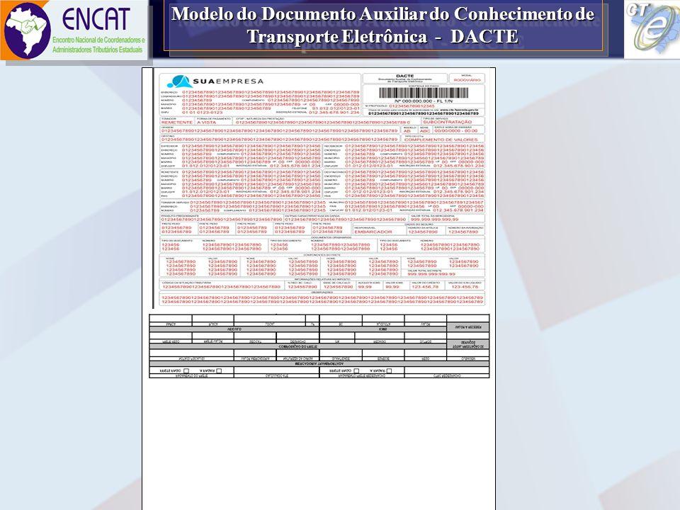 Modelo do Documento Auxiliar do Conhecimento de Transporte Eletrônica - DACTE